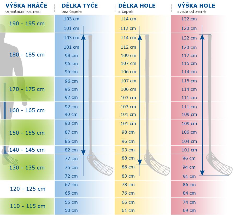 FLORBAL - délka hole 2daef1703b